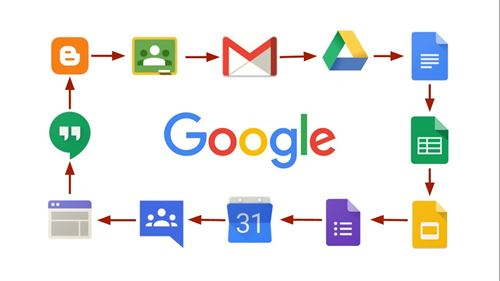 """Google"" with the classroom, email, drive, docs, excel, calendar, message, app pictures."
